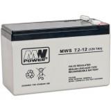 Akumulator MPL MWS 12V 7,2Ah